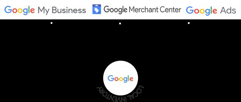 Google MyBusiness Google Merchant Center Google Ads Google Local Inventory